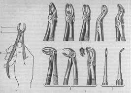 Методика удаления зубов щипцами