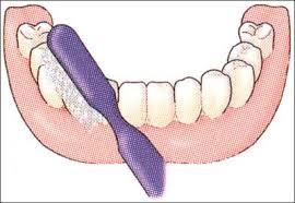 Применение зубных гигиенических средств